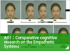A01 : Comparative cognitive research on the Empathetic Systems